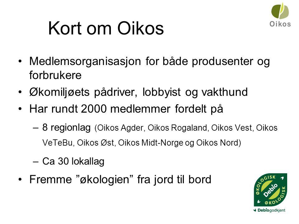 Kort om Oikos •Medlemsorganisasjon for både produsenter og forbrukere •Økomiljøets pådriver, lobbyist og vakthund •Har rundt 2000 medlemmer fordelt på –8 regionlag (Oikos Agder, Oikos Rogaland, Oikos Vest, Oikos VeTeBu, Oikos Øst, Oikos Midt-Norge og Oikos Nord) –Ca 30 lokallag •Fremme økologien fra jord til bord