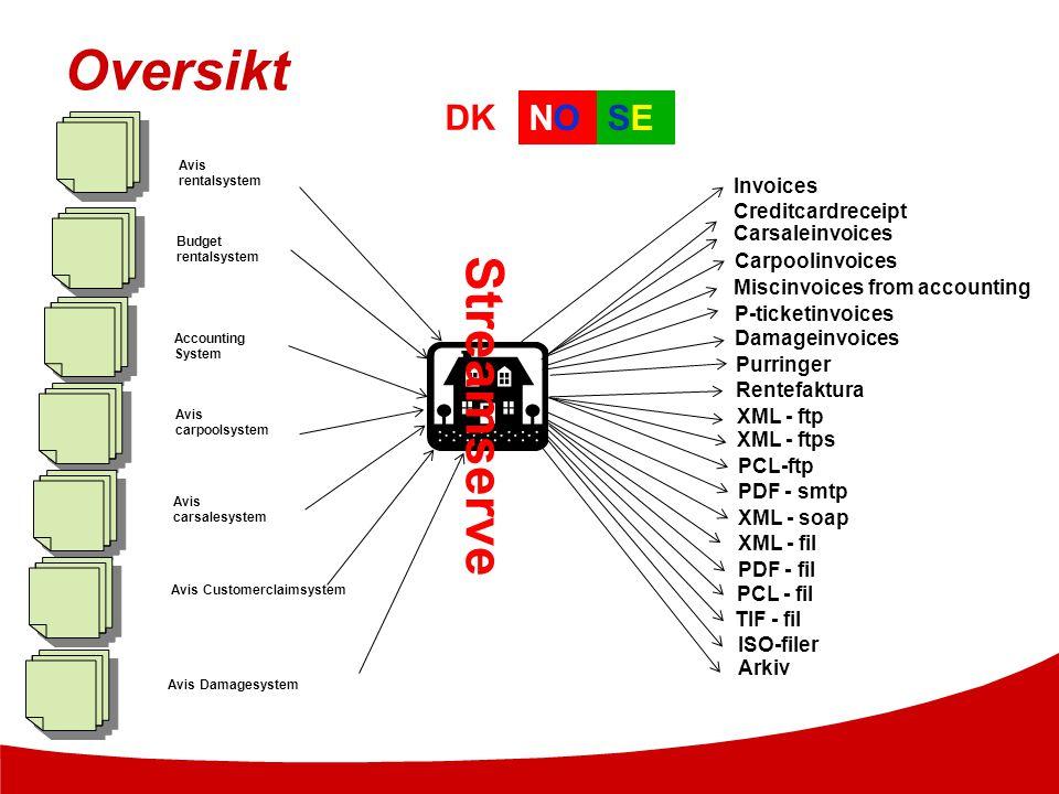 Oversikt Avis rentalsystem Budget rentalsystem Accounting System Avis carpoolsystem Avis carsalesystem Avis Customerclaimsystem Avis Damagesystem DK NONOSESE Invoices Creditcardreceipt Carsaleinvoices Carpoolinvoices Miscinvoices from accounting P-ticketinvoices Damageinvoices Purringer Rentefaktura XML - ftp PCL-ftp XML - ftps PDF - smtp XML - soap XML - fil PDF - fil PCL - fil TIF - fil ISO-filer Arkiv Streamserve