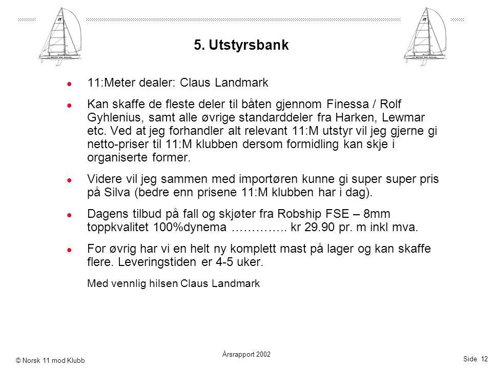 Side 12 Årsrapport 2002 © Norsk 11 mod Klubb 5. Utstyrsbank  11:Meter dealer: Claus Landmark  Kan skaffe de fleste deler til båten gjennom Finessa /