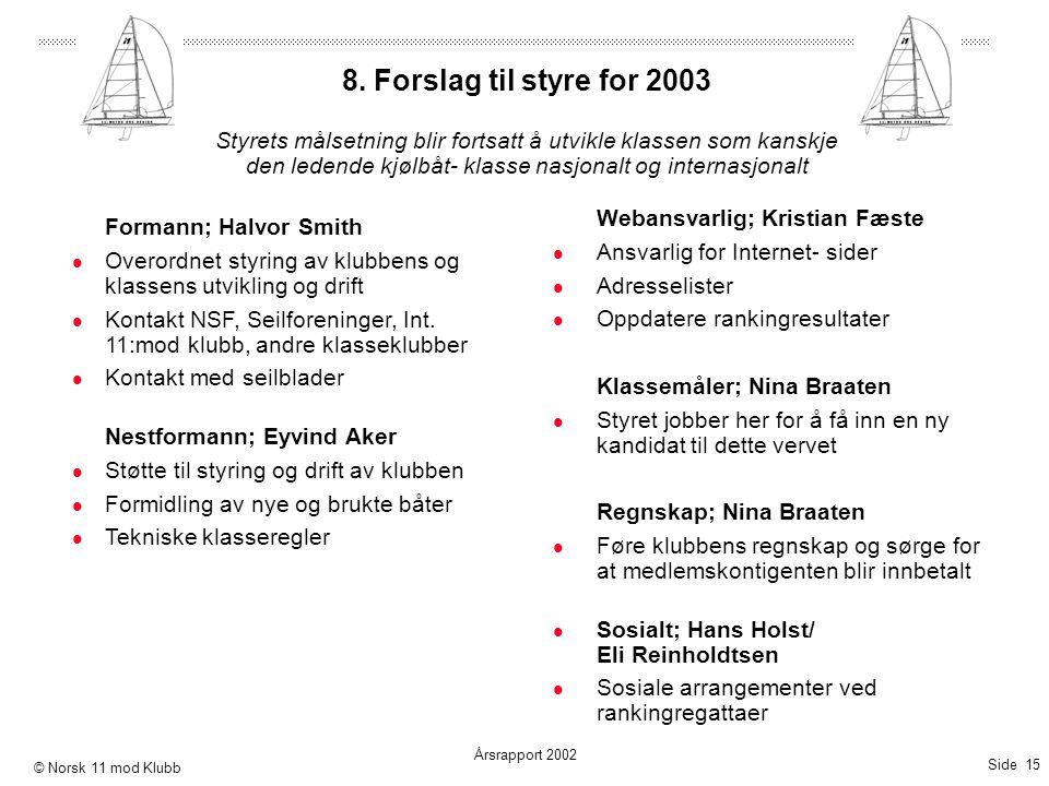 Side 15 Årsrapport 2002 © Norsk 11 mod Klubb 8. Forslag til styre for 2003 Styrets målsetning blir fortsatt å utvikle klassen som kanskje den ledende