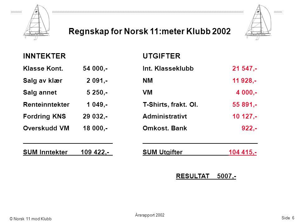 Side 6 Årsrapport 2002 © Norsk 11 mod Klubb Regnskap for Norsk 11:meter Klubb 2002 INNTEKTERUTGIFTER Klasse Kont.54 000,-Int. Klasseklubb21 547,- Salg