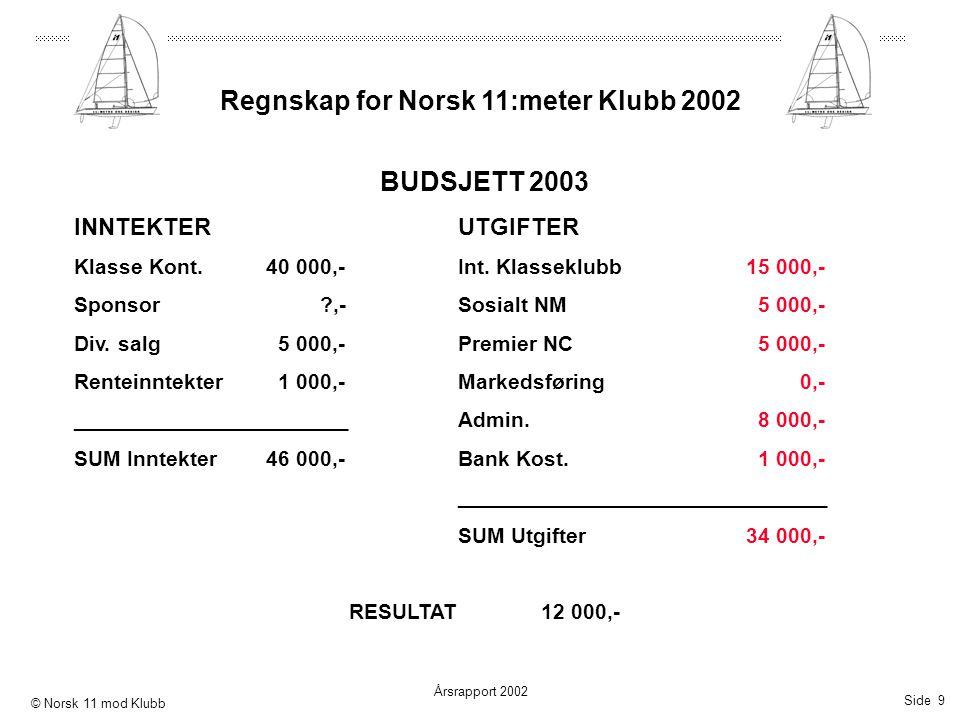 Side 9 Årsrapport 2002 © Norsk 11 mod Klubb Regnskap for Norsk 11:meter Klubb 2002 BUDSJETT 2003 INNTEKTERUTGIFTER Klasse Kont.40 000,-Int. Klasseklub