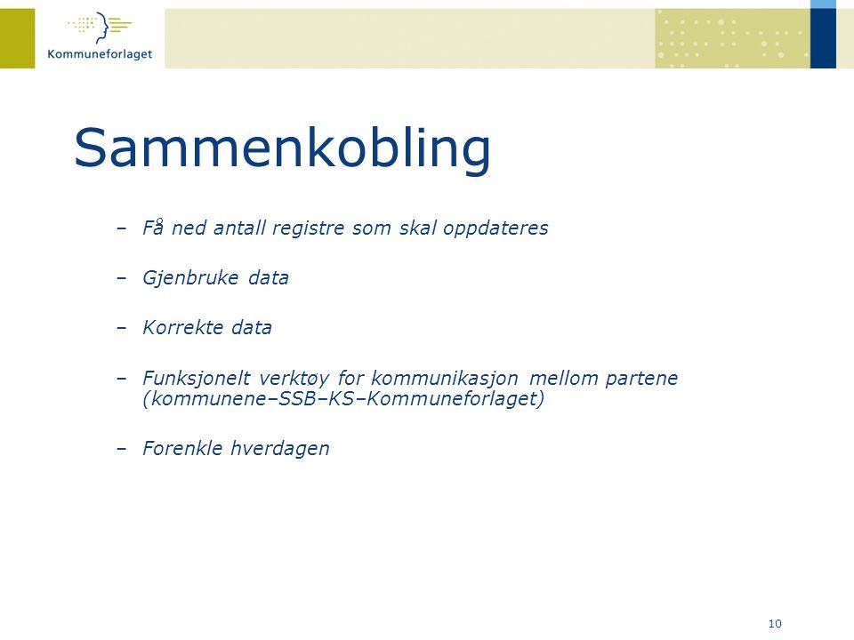 10 Sammenkobling –Få ned antall registre som skal oppdateres –Gjenbruke data –Korrekte data –Funksjonelt verktøy for kommunikasjon mellom partene (kom