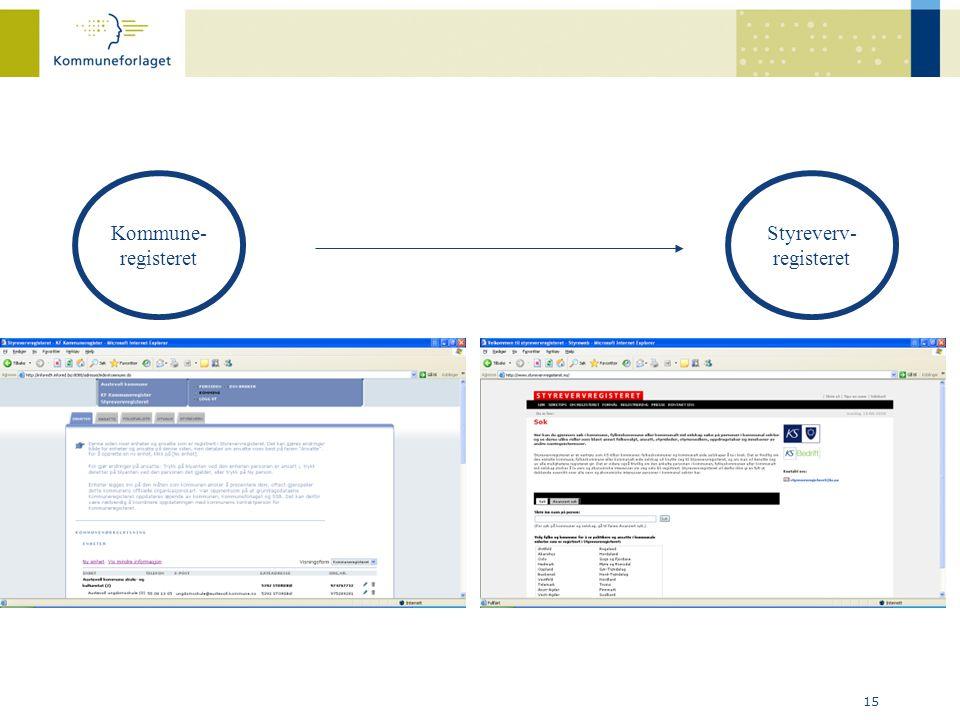 15 Kommune- registeret Styreverv- registeret