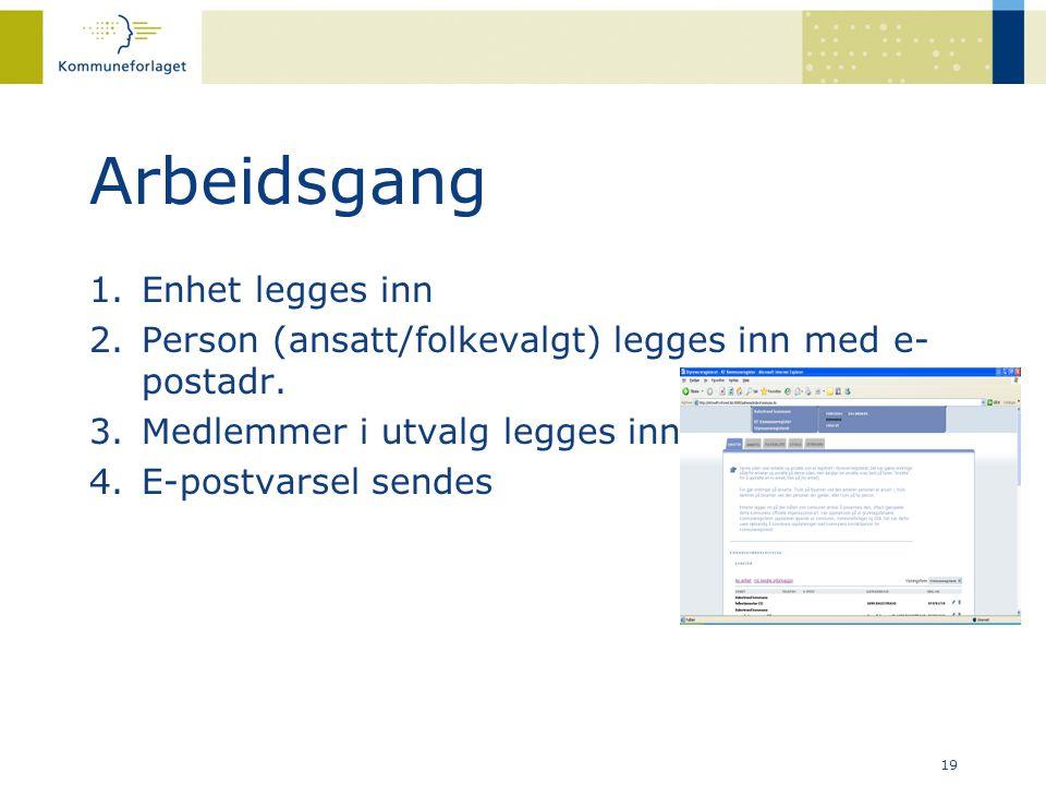 19 Arbeidsgang 1.Enhet legges inn 2.Person (ansatt/folkevalgt) legges inn med e- postadr. 3.Medlemmer i utvalg legges inn 4.E-postvarsel sendes