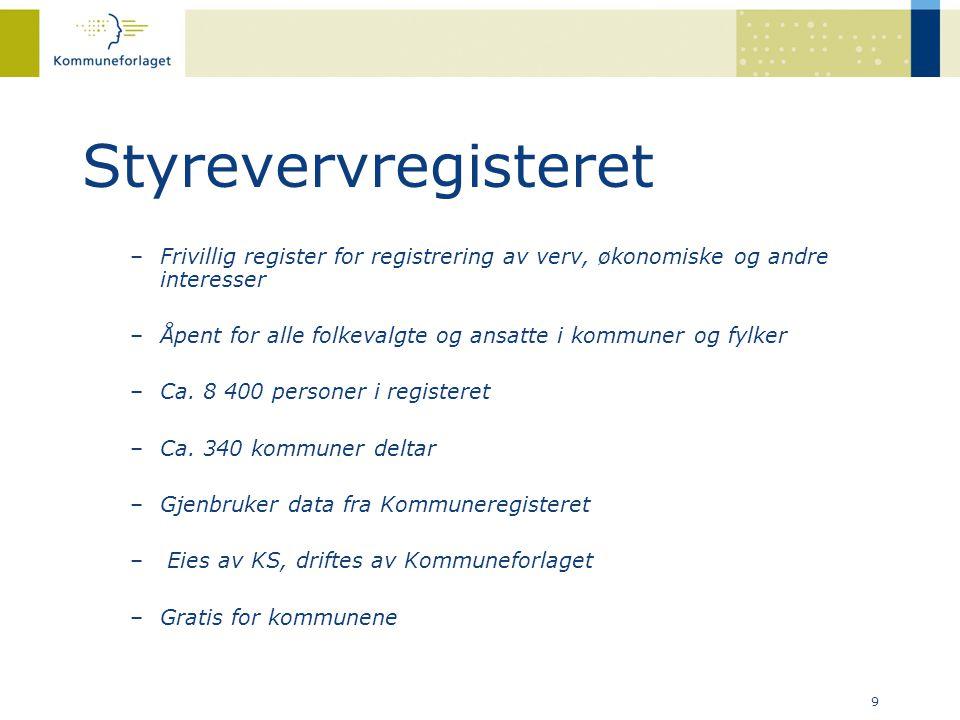 9 Styrevervregisteret –Frivillig register for registrering av verv, økonomiske og andre interesser –Åpent for alle folkevalgte og ansatte i kommuner o