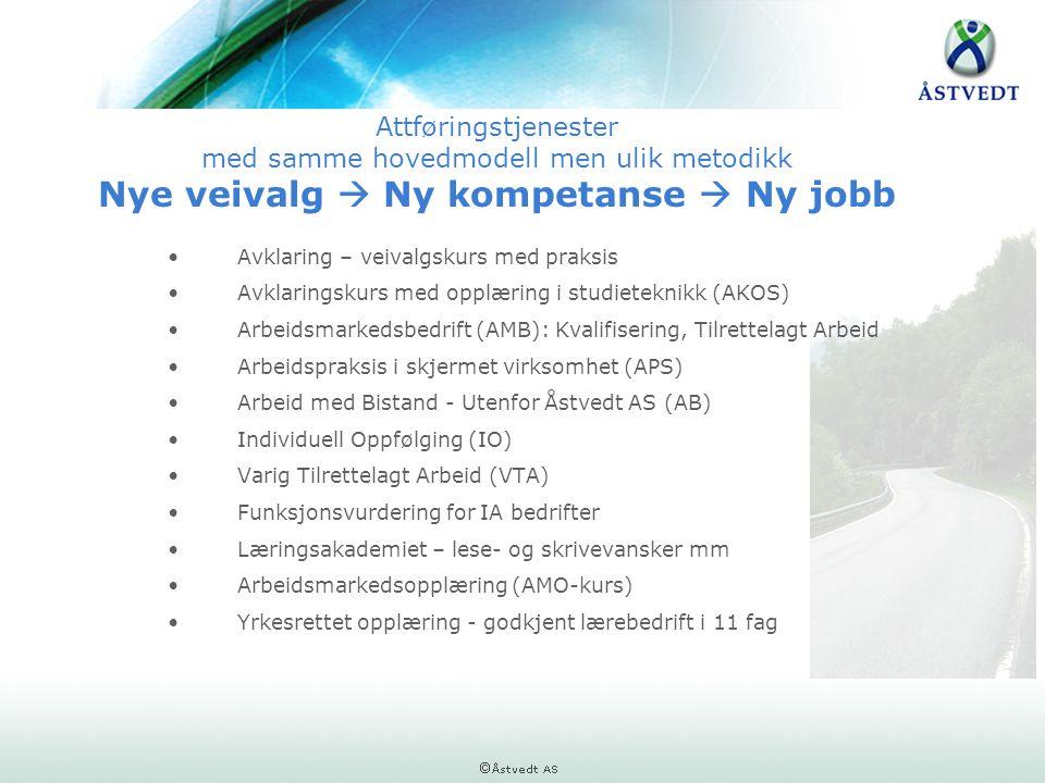 Attføringstjenester med samme hovedmodell men ulik metodikk Nye veivalg  Ny kompetanse  Ny jobb •Avklaring – veivalgskurs med praksis •Avklaringskur