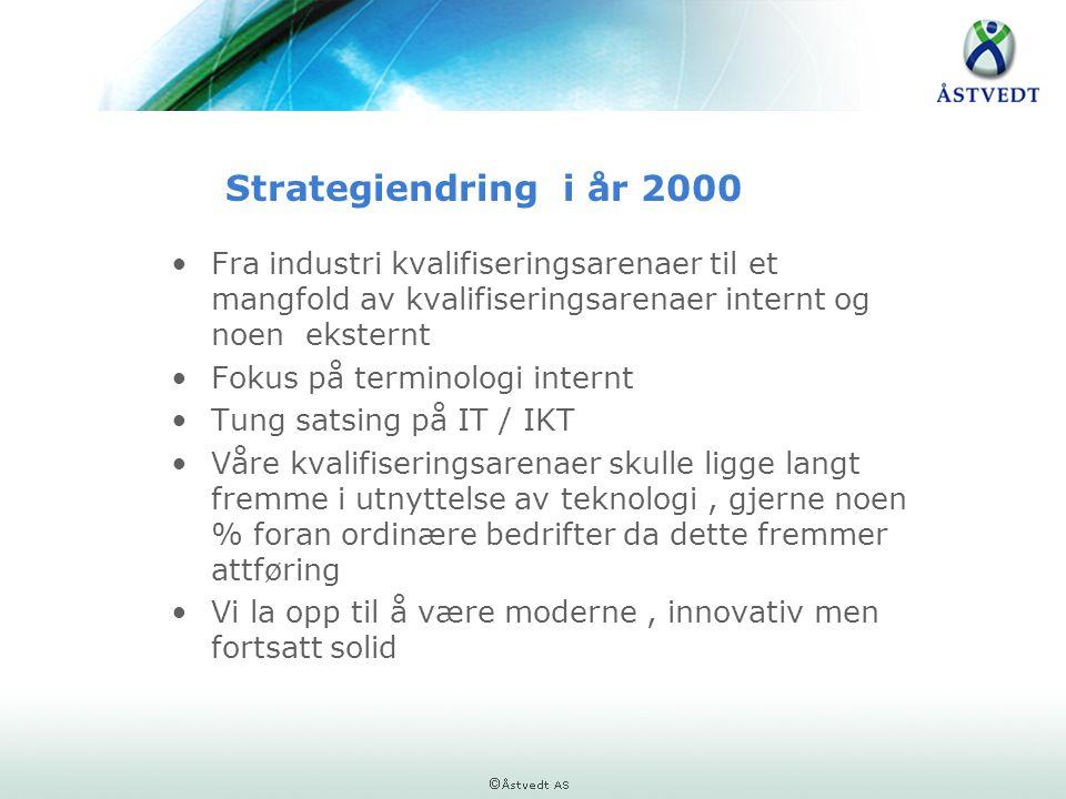 Strategiendring i år 2000 •Fra industri kvalifiseringsarenaer til et mangfold av kvalifiseringsarenaer internt og noen eksternt •Fokus på terminologi
