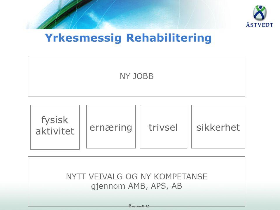 Yrkesmessig Rehabilitering NY JOBB NYTT VEIVALG OG NY KOMPETANSE gjennom AMB, APS, AB fysisk aktivitet ernæringtrivselsikkerhet
