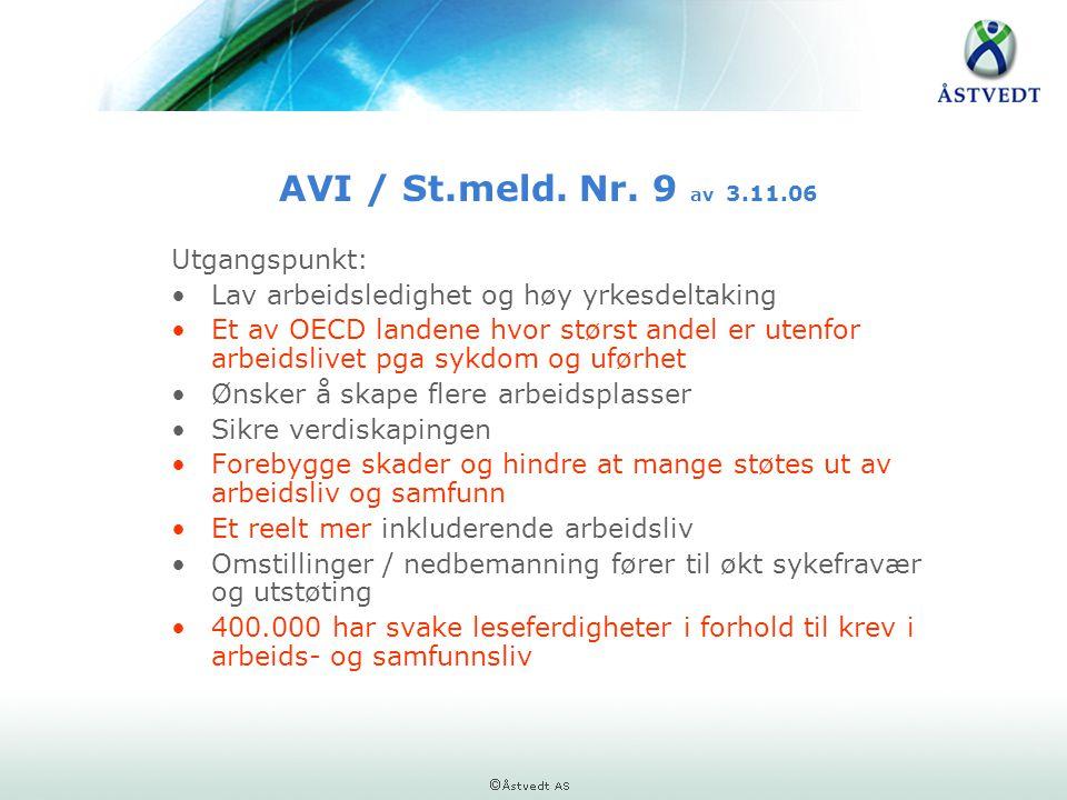 AVI / St.meld. Nr. 9 av 3.11.06 Utgangspunkt: •Lav arbeidsledighet og høy yrkesdeltaking •Et av OECD landene hvor størst andel er utenfor arbeidslivet