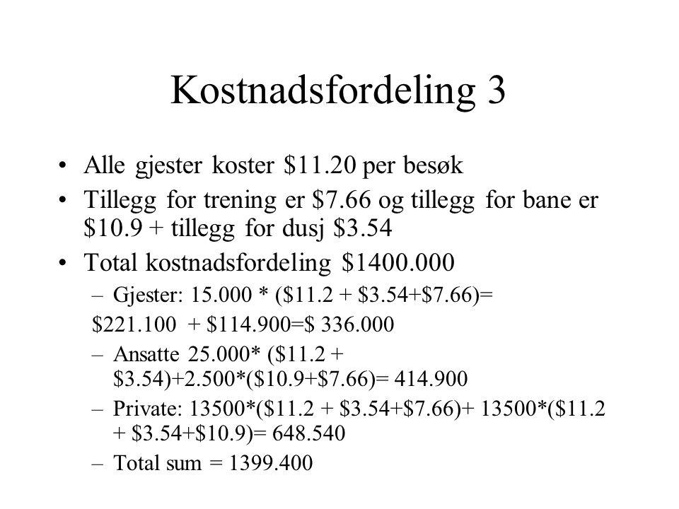Besøksoversikt AnsatteGjesterPrivatperso ner Total Trenings Rom 2.50015.00013.50031.000 Baner2.50013.50016.000 Dusj25.00015.00027.00067.000
