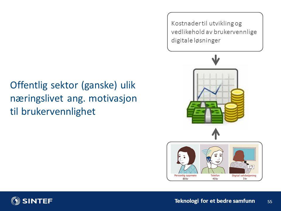Teknologi for et bedre samfunn Offentlig sektor (ganske) ulik næringslivet ang.