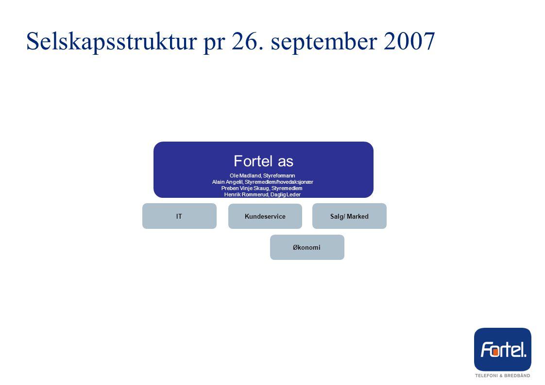 Kort oppsummering – selskapet Fortel. • Etablert 2004 som Briiz Telecom. Registret på OTC 2005. Navnebytte til Fortel 2007. • En av de første ute med