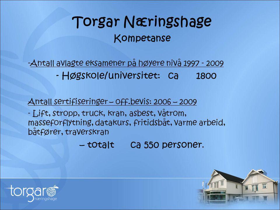 Torgar Næringshage Kompetanse -Antall avlagte eksamener på høyere nivå 1997 - 2009 - Høgskole/universitet:ca1800 Antall sertifiseringer – off.bevis: 2
