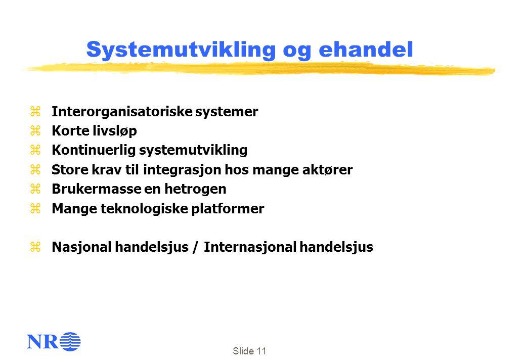 Slide 11 Systemutvikling og ehandel z Interorganisatoriske systemer z Korte livsløp z Kontinuerlig systemutvikling z Store krav til integrasjon hos ma
