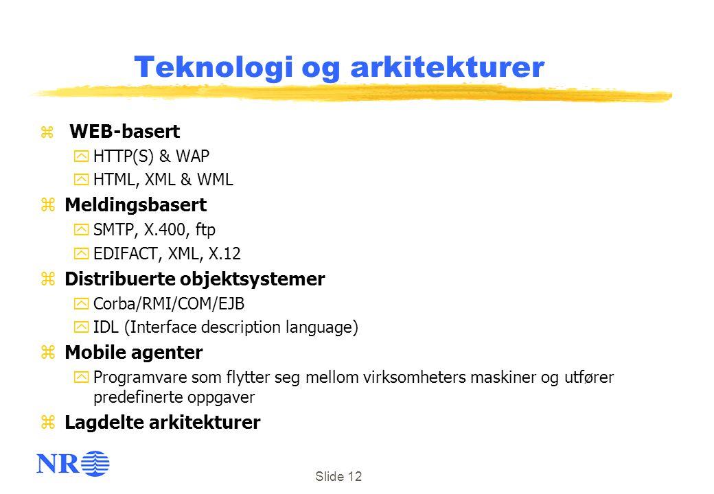 Slide 12 Teknologi og arkitekturer z WEB-basert yHTTP(S) & WAP yHTML, XML & WML zMeldingsbasert ySMTP, X.400, ftp yEDIFACT, XML, X.12 zDistribuerte ob