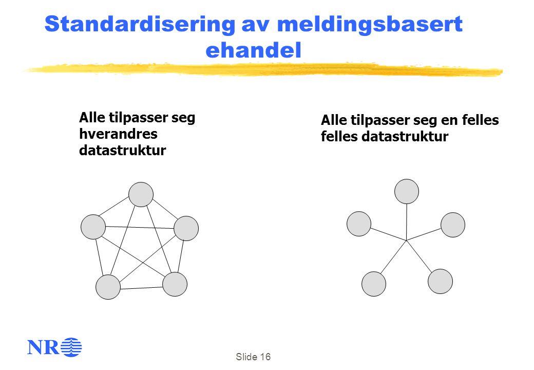 Slide 16 Standardisering av meldingsbasert ehandel Alle tilpasser seg en felles felles datastruktur Alle tilpasser seg hverandres datastruktur