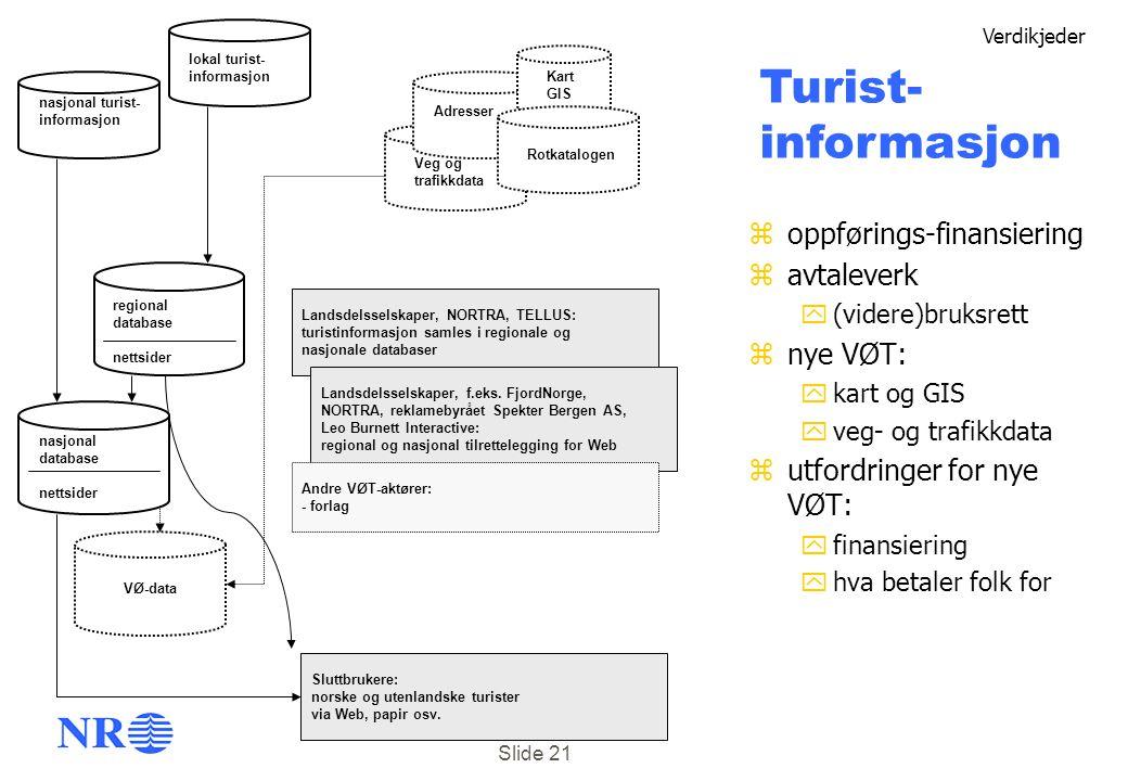 Slide 21 Turist- informasjon Verdikjeder zoppførings-finansiering zavtaleverk y(videre)bruksrett znye VØT: ykart og GIS yveg- og trafikkdata zutfordri