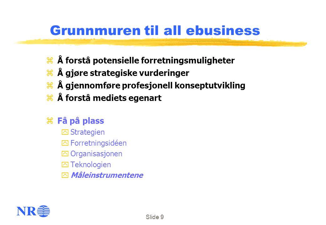 Slide 9 Grunnmuren til all ebusiness zÅ forstå potensielle forretningsmuligheter zÅ gjøre strategiske vurderinger zÅ gjennomføre profesjonell konseptu