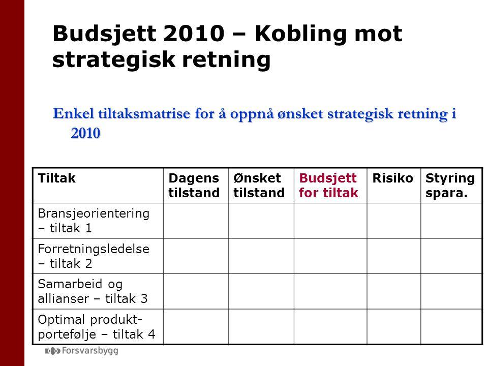 Budsjett 2010 – Kobling mot strategisk retning Enkel tiltaksmatrise for å oppnå ønsket strategisk retning i 2010 TiltakDagens tilstand Ønsket tilstand Budsjett for tiltak RisikoStyring spara.