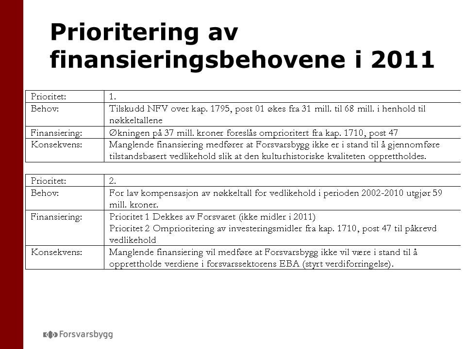 Prioritering av finansieringsbehovene i 2011