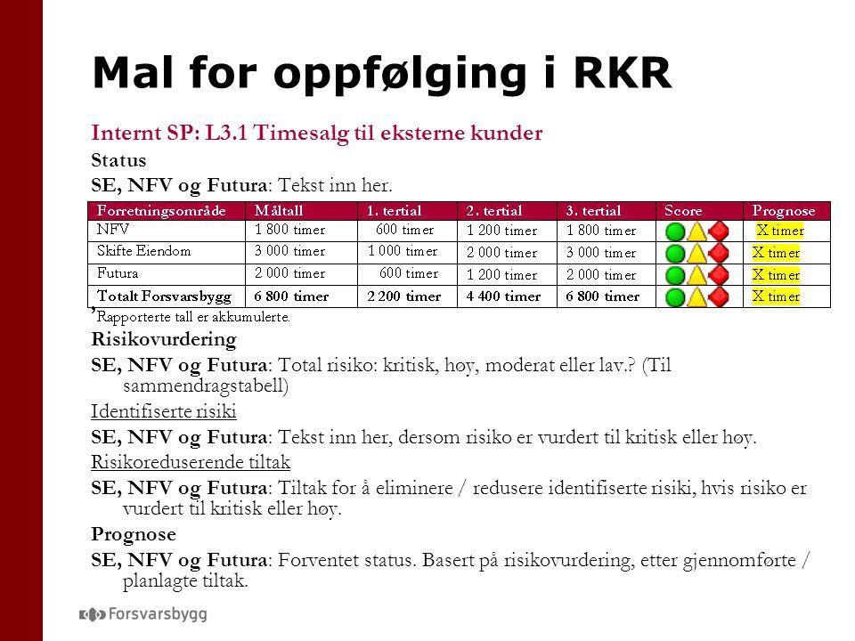 Mal for oppfølging i RKR Internt SP: L3.1 Timesalg til eksterne kunder Status SE, NFV og Futura: Tekst inn her.