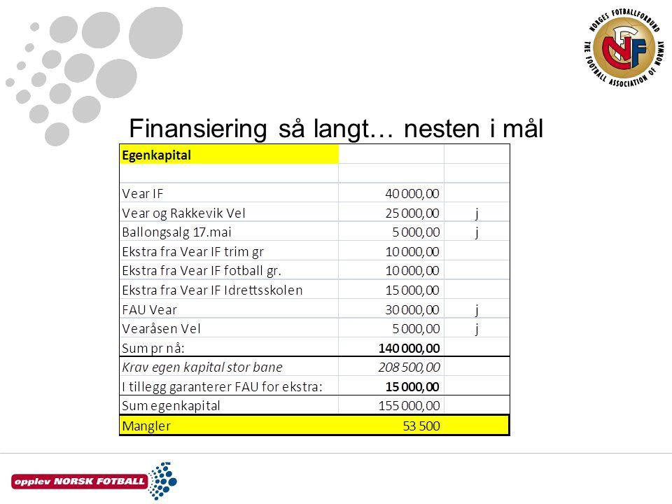 Finansiering så langt… nesten i mål