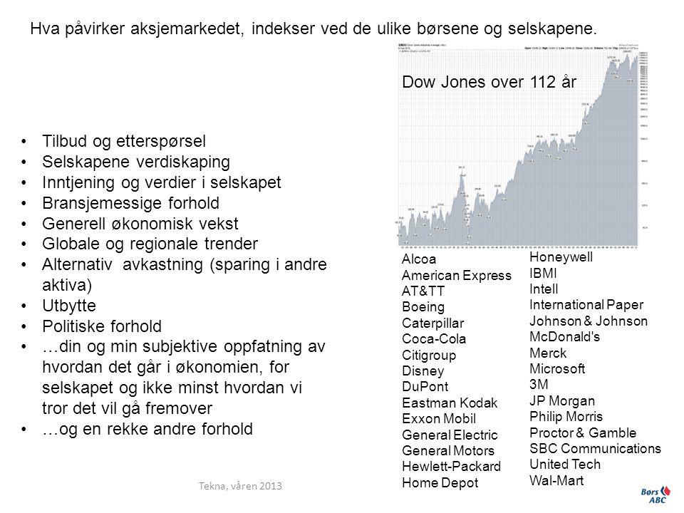 Tekna, våren 2013 Hva påvirker aksjemarkedet, indekser ved de ulike børsene og selskapene.