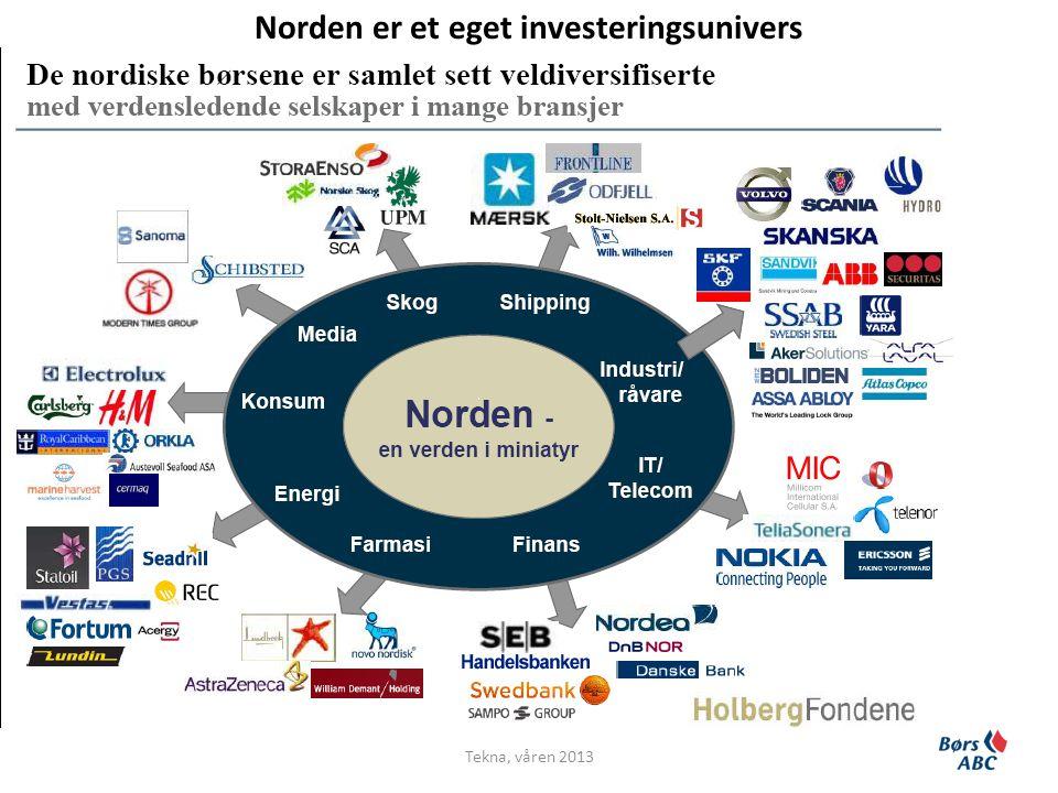 Norden er et eget investeringsunivers Tekna, våren 2013
