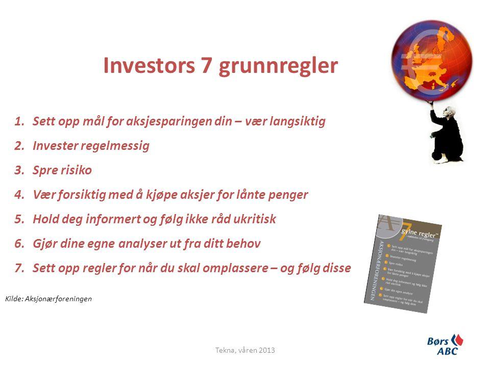 Investors 7 grunnregler 1.Sett opp mål for aksjesparingen din – vær langsiktig 2.Invester regelmessig 3.Spre risiko 4.Vær forsiktig med å kjøpe aksjer for lånte penger 5.Hold deg informert og følg ikke råd ukritisk 6.Gjør dine egne analyser ut fra ditt behov 7.Sett opp regler for når du skal omplassere – og følg disse Kilde: Aksjonærforeningen Tekna, våren 2013