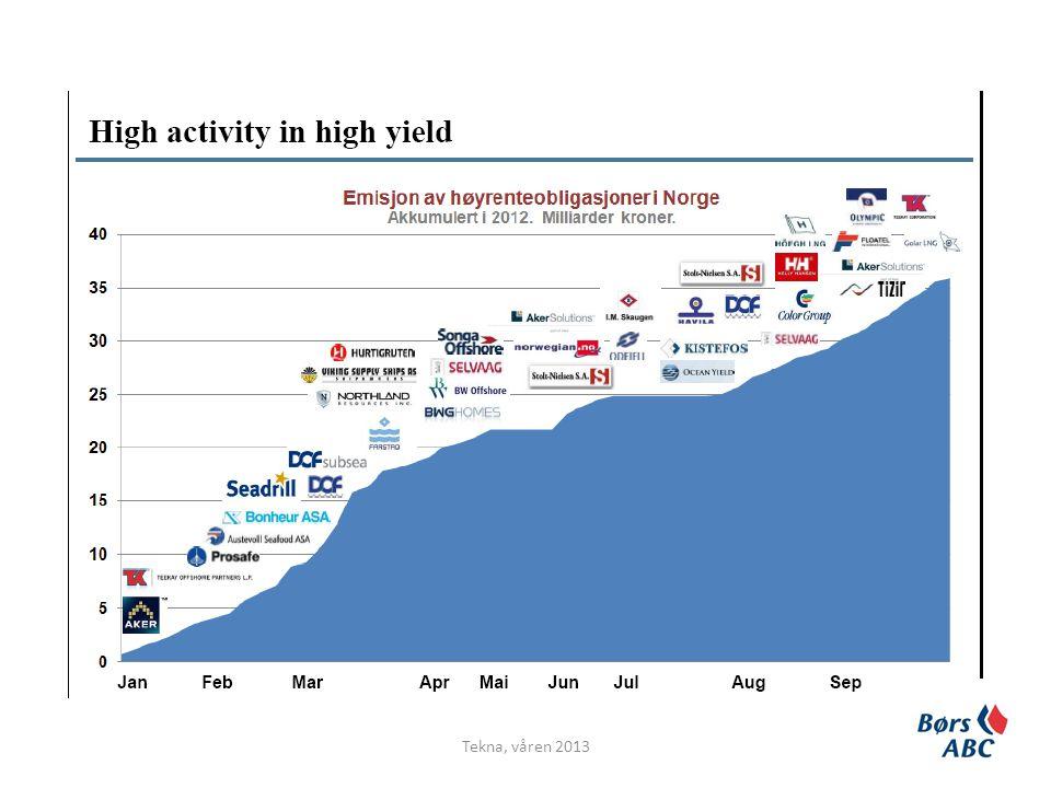 På kort sikt er det konjunkturen som styrer!