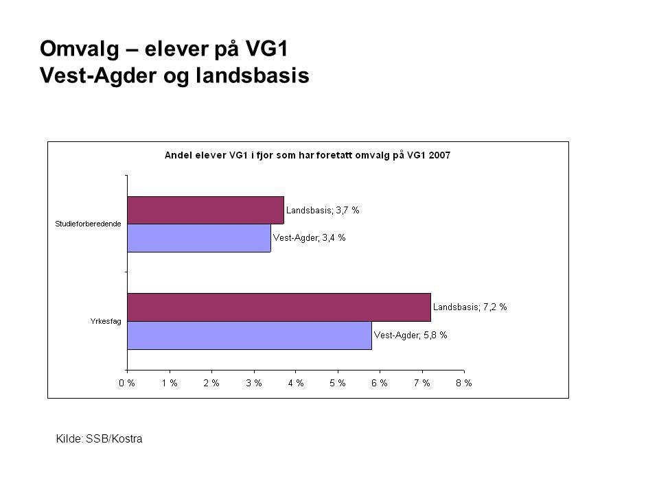 Omvalg – elever på VG1 Vest-Agder og landsbasis Kilde: SSB/Kostra