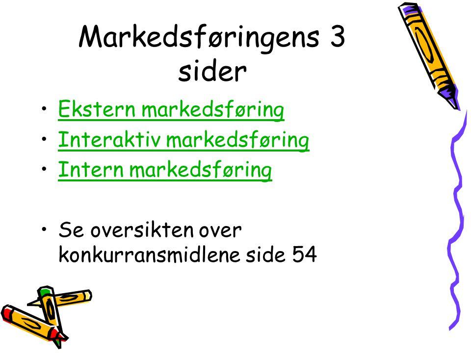 Markedsføringens 3 sider •Ekstern markedsføringEkstern markedsføring •Interaktiv markedsføringInteraktiv markedsføring •Intern markedsføringIntern mar