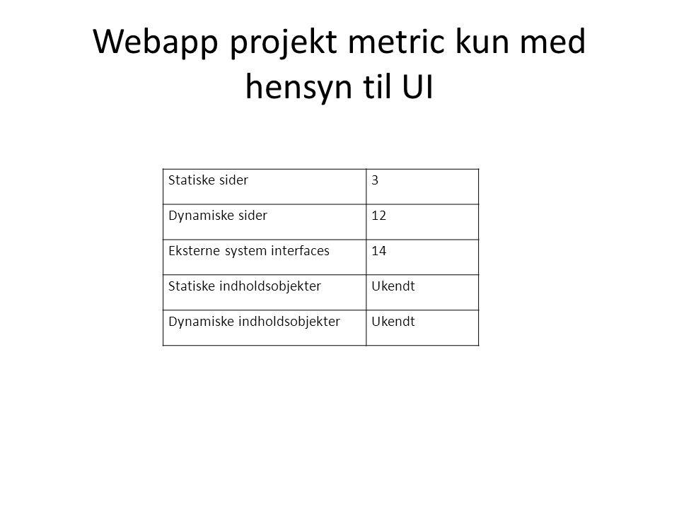 Webapp projekt metric kun med hensyn til UI Statiske sider3 Dynamiske sider12 Eksterne system interfaces14 Statiske indholdsobjekterUkendt Dynamiske indholdsobjekterUkendt