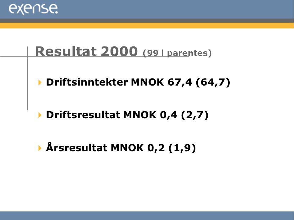  Driftsinntekter MNOK 67,4 (64,7)  Driftsresultat MNOK 0,4 (2,7)  Årsresultat MNOK 0,2 (1,9) Resultat 2000 (99 i parentes)