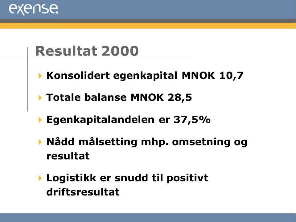  Konsolidert egenkapital MNOK 10,7  Totale balanse MNOK 28,5  Egenkapitalandelen er 37,5%  Nådd målsetting mhp. omsetning og resultat  Logistikk