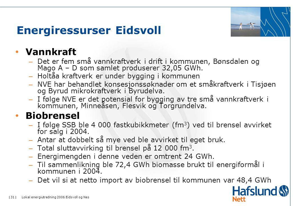  31  Lokal energiutredning 2006 Eidsvoll og Nes Energiressurser Eidsvoll • Vannkraft – Det er fem små vannkraftverk i drift i kommunen, Bønsdalen og Mago A – D som samlet produserer 32,05 GWh.