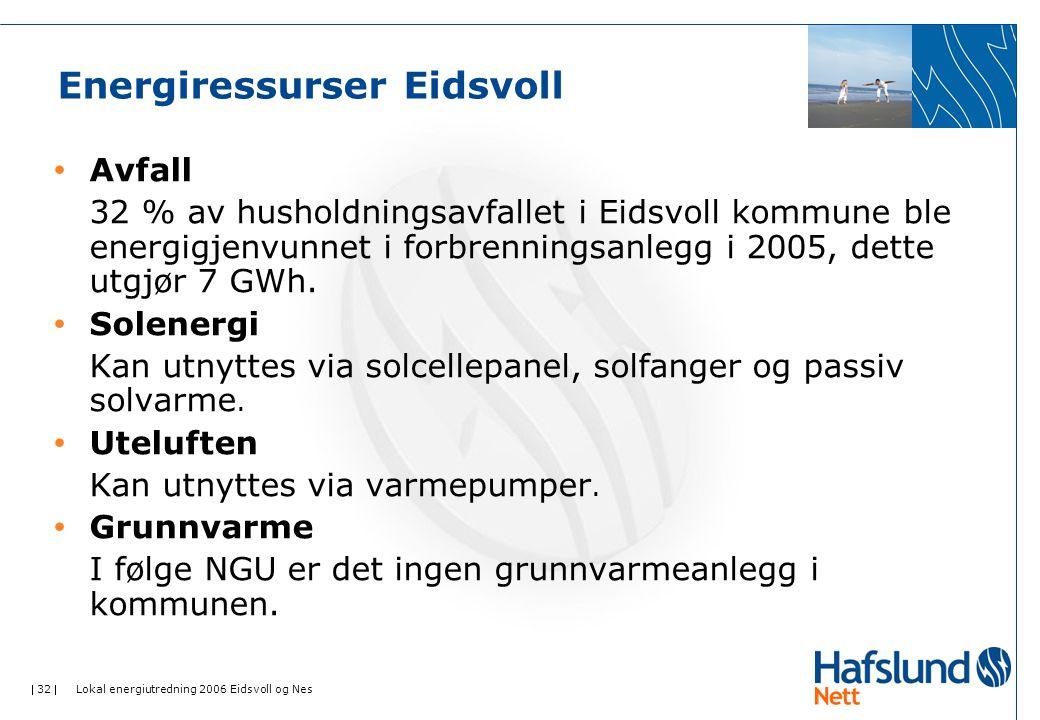  32  Lokal energiutredning 2006 Eidsvoll og Nes Energiressurser Eidsvoll • Avfall 32 % av husholdningsavfallet i Eidsvoll kommune ble energigjenvunnet i forbrenningsanlegg i 2005, dette utgjør 7 GWh.