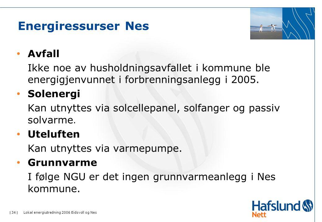  34  Lokal energiutredning 2006 Eidsvoll og Nes Energiressurser Nes • Avfall Ikke noe av husholdningsavfallet i kommune ble energigjenvunnet i forbrenningsanlegg i 2005.