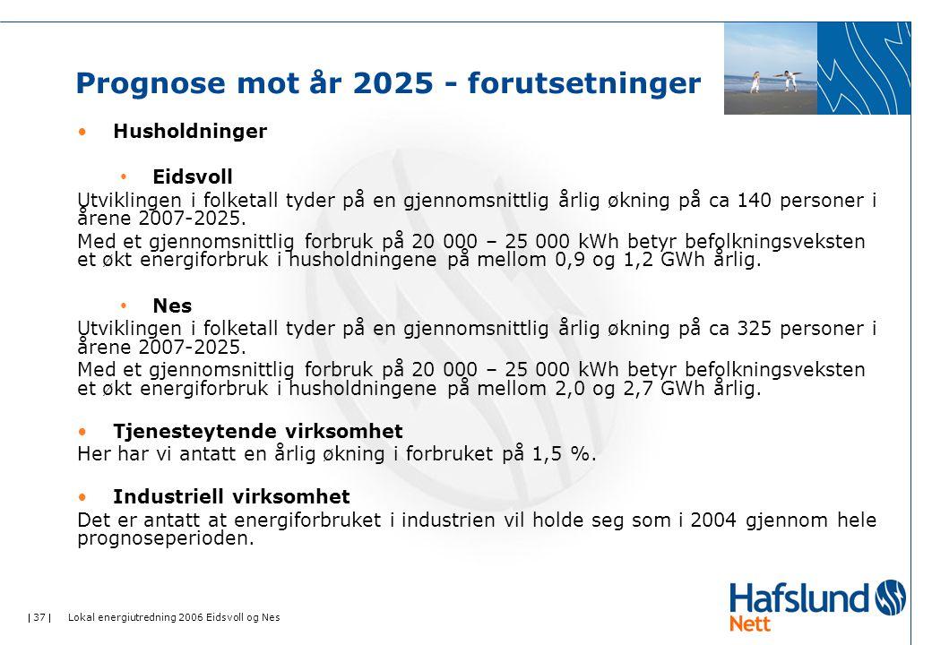  37  Lokal energiutredning 2006 Eidsvoll og Nes Prognose mot år 2025 - forutsetninger •Husholdninger • Eidsvoll Utviklingen i folketall tyder på en gjennomsnittlig årlig økning på ca 140 personer i årene 2007-2025.