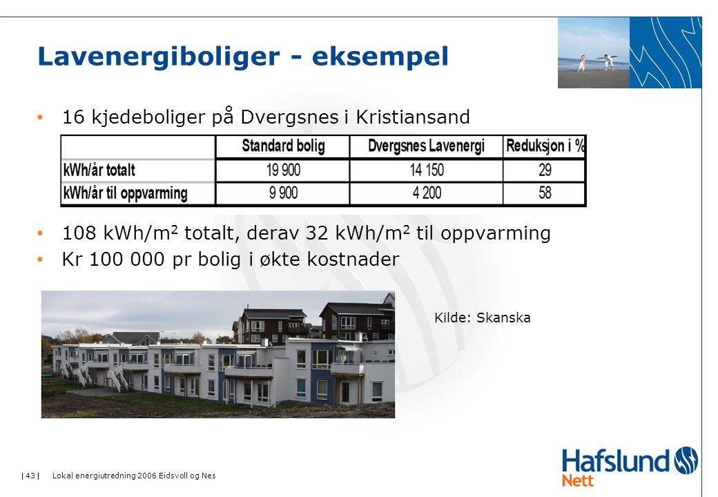  43  Lokal energiutredning 2006 Eidsvoll og Nes Lavenergiboliger - eksempel • 16 kjedeboliger på Dvergsnes i Kristiansand • 108 kWh/m 2 totalt, derav 32 kWh/m 2 til oppvarming • Kr 100 000 pr bolig i økte kostnader Kilde: Skanska