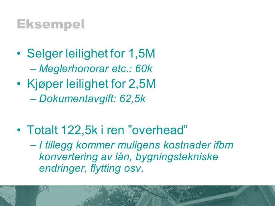 """Eksempel •Selger leilighet for 1,5M –Meglerhonorar etc.: 60k •Kjøper leilighet for 2,5M –Dokumentavgift: 62,5k •Totalt 122,5k i ren """"overhead"""" –I till"""