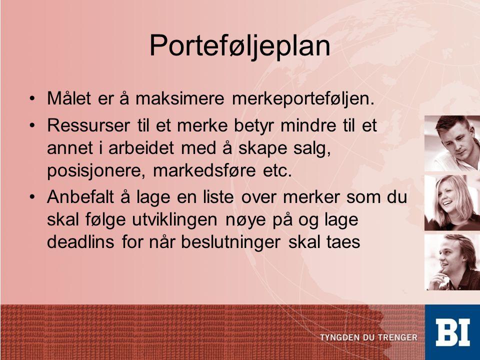 Porteføljeplan •Målet er å maksimere merkeporteføljen.