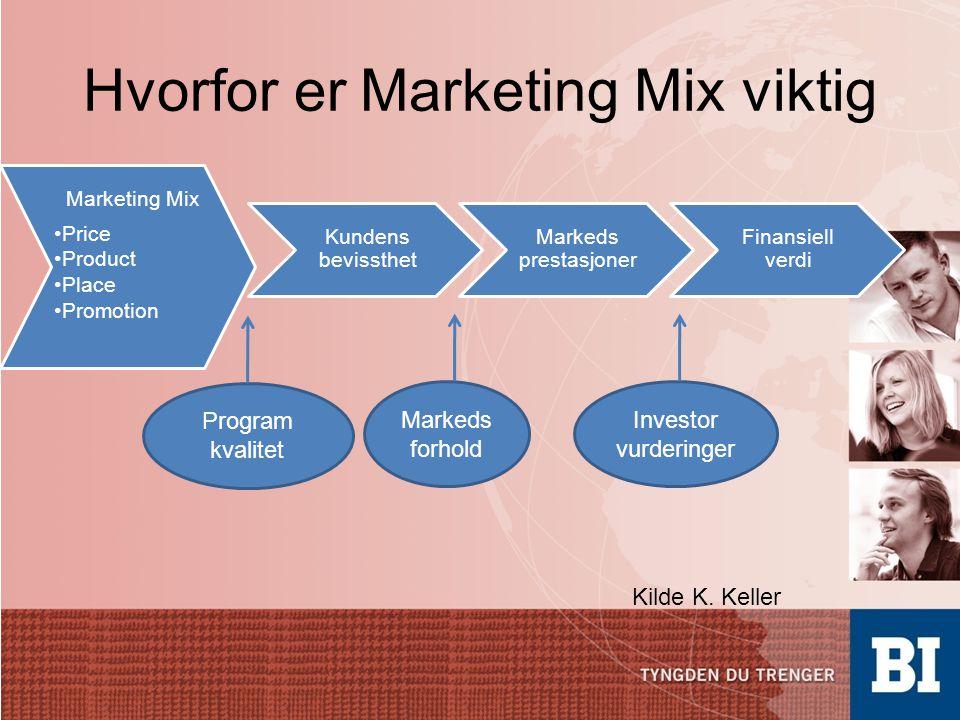 Hvorfor er Marketing Mix viktig Marketing Mix •Price •Product •Place •Promotion Kundens bevissthet Markeds prestasjoner Finansiell verdi Program kvalitet Markeds forhold Investor vurderinger Kilde K.