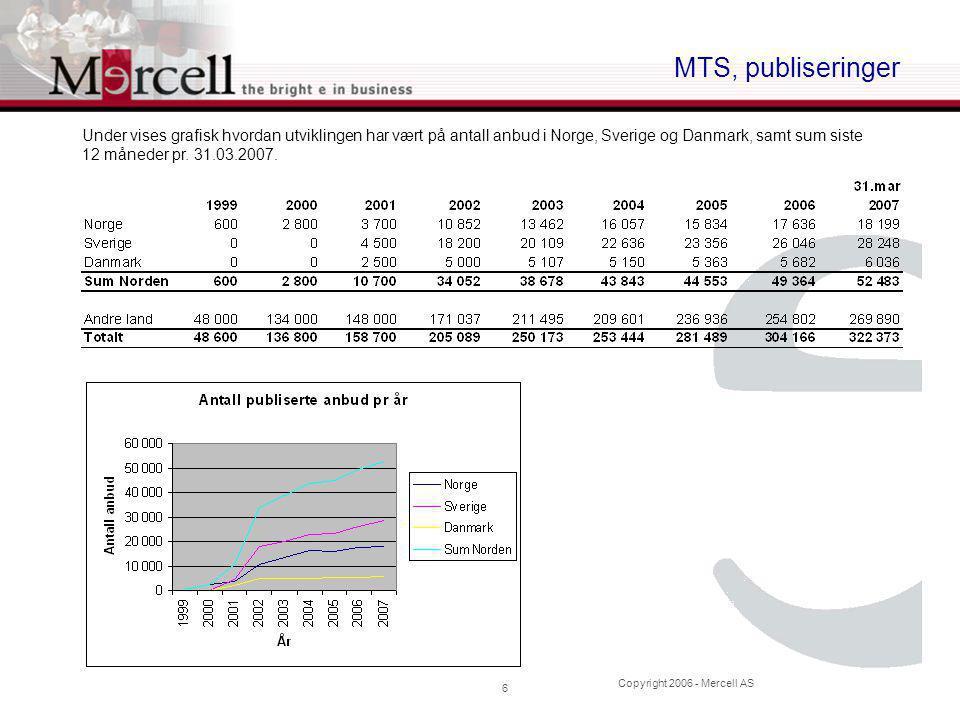 Copyright 2006 - Mercell AS 7 MTS Utvikling i antall MTS brukerlisenser: Grafen viser utviklingen i antall MTS kunder per land og totalt.