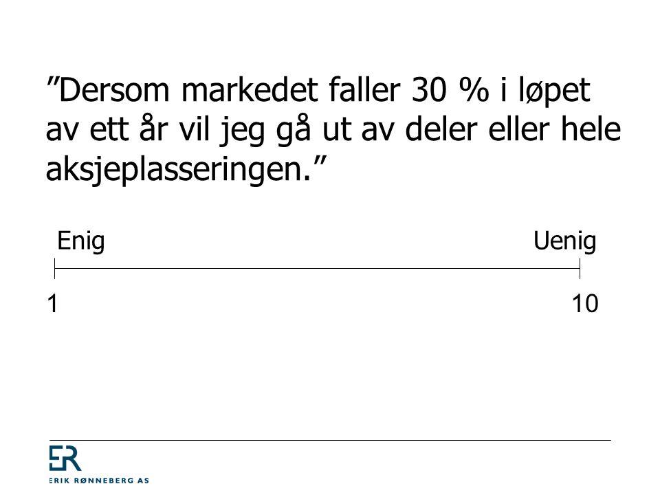 Dersom markedet faller 30 % i løpet av ett år vil jeg gå ut av deler eller hele aksjeplasseringen. Enig Uenig 101
