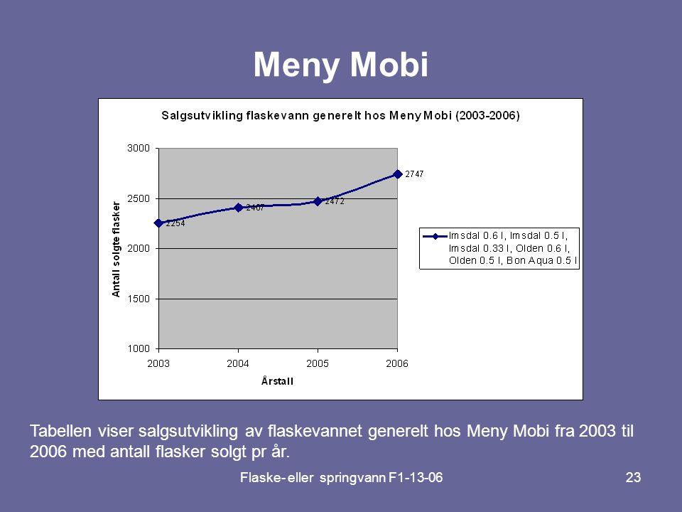 Flaske- eller springvann F1-13-0623 Meny Mobi Tabellen viser salgsutvikling av flaskevannet generelt hos Meny Mobi fra 2003 til 2006 med antall flaske