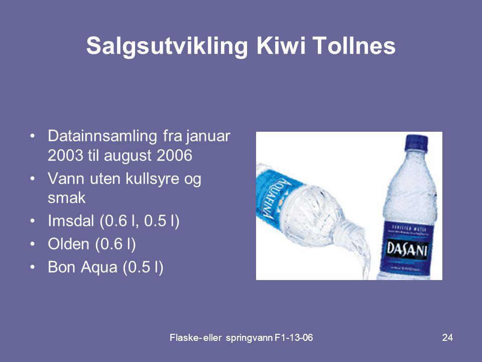 Flaske- eller springvann F1-13-0624 Salgsutvikling Kiwi Tollnes •Datainnsamling fra januar 2003 til august 2006 •Vann uten kullsyre og smak •Imsdal (0
