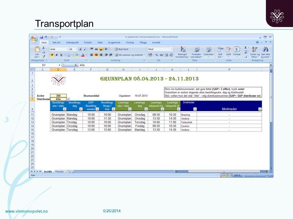 www.vinmonopolet.no 6/26/2014 Transportplan