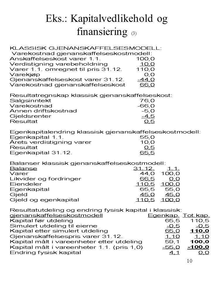 10 Eks.: Kapitalvedlikehold og finansiering (3)